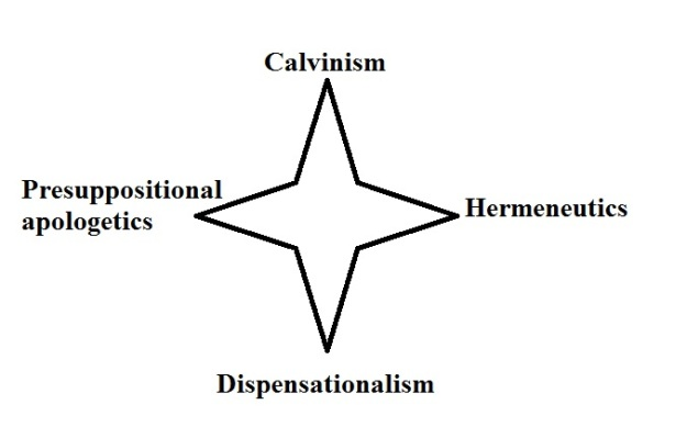 Presuppositional Dispensationalism