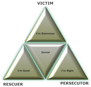 Drama Triangle2
