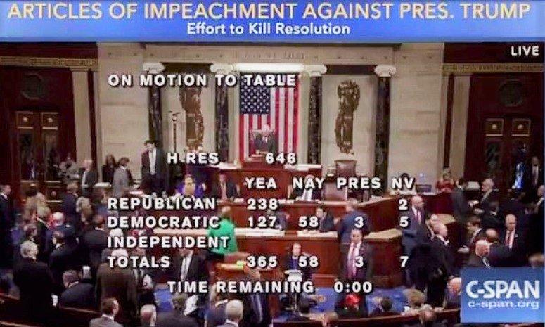 impeachment vote fail july 2019