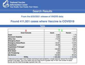 From the 6/25/21 release of VAERS data